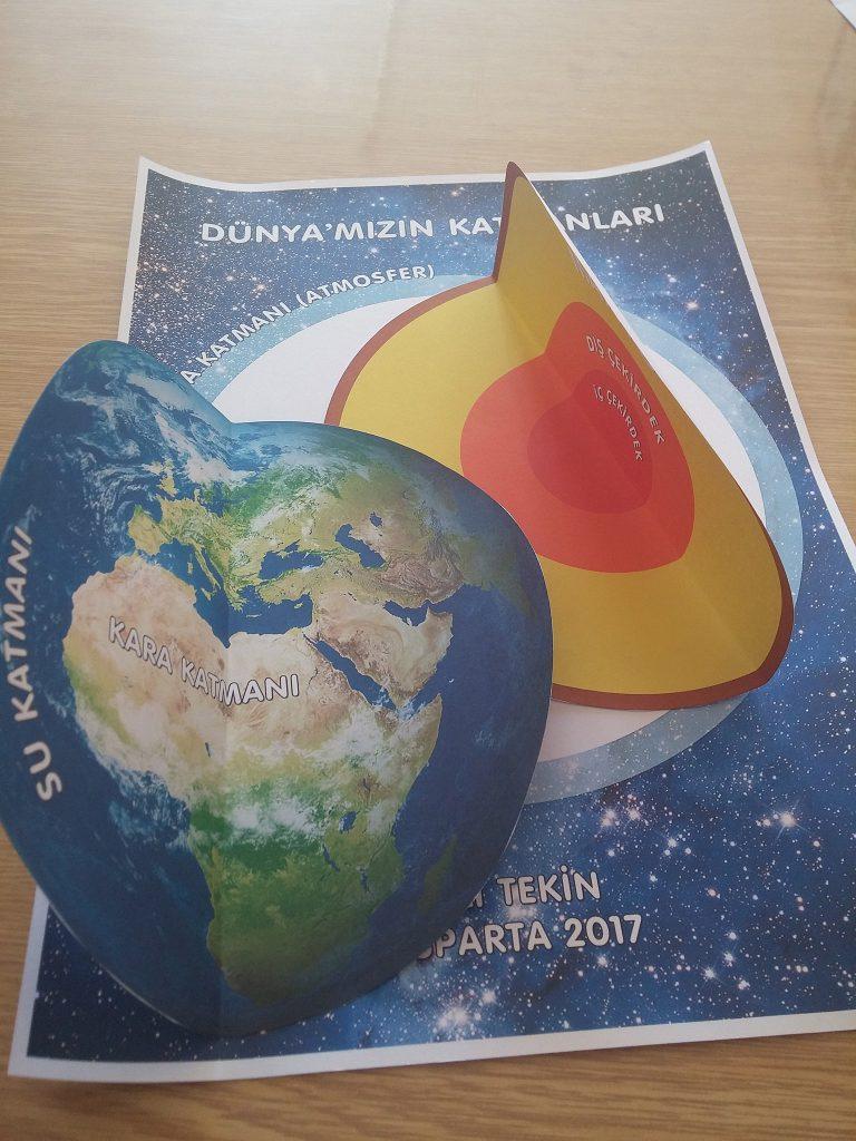 Dünyamızın Katmanları Ali öğretmen Materyal Tasarım